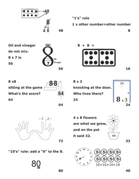 "Multiplication Flash Cards ""Tricks For 8's"" - a free sample"