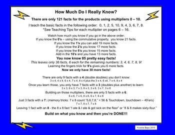 Multiplication Flash Math