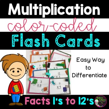 Multiplication Flash cards! Color Coded! Facts 1's to 12's! Building Block Theme