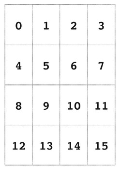 Multiplication Flashcard 0-15 Sets Tables with Answer