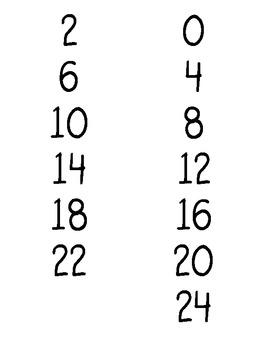 Multiplication Flashcards 0-12