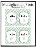 Multiplication Flashcards 0-12