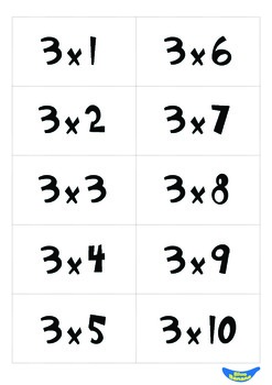 Multiplication Flashcards (0 to 5)