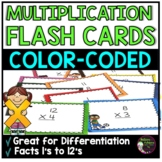 Multiplication Flash cards! Color Coded for easy use! Facts 1's to 12's!