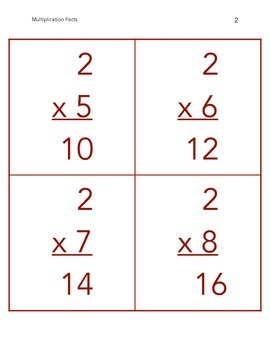 Multiplication Flashcards 2-12