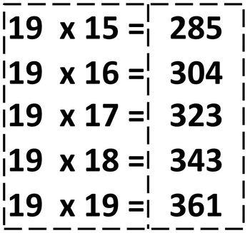 Multiplication Flashcards 0-19 Set