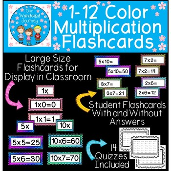 Multiplication Flashcards (Color)