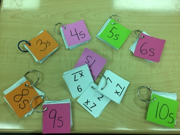 Multiplication Flashcards/Memory Game