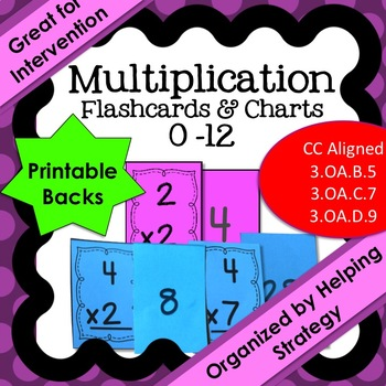 Multiplication Flashcards and Charts 0-12 with Printable Answers on Backs