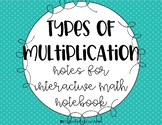 Multiplication Flip Book