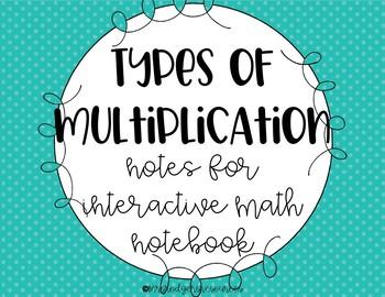 Multiplication Flip Book