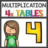 Multiplication Flip Book Four Times Tables