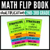 Multiplication Flip Book for Multiplication Strategies