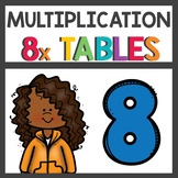 Multiplication Flip Book Eight Times Tables