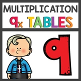 Multiplication and Flip Book for Nine Times Tables