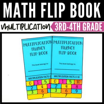 Multiplication Flip Book Facts 0-10