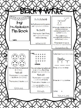 Multiplication Flip Book {a step-by-step guide}