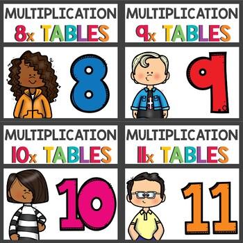 Multiplication Flip Books Bundle