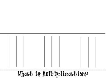Multiplication Flip-Books for Interactive Notebooks (Printables)