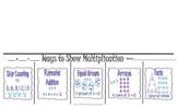 Multiplication Flip Chart