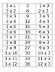 Multiplication Flipbook