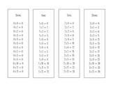 Multiplication Flipbooks