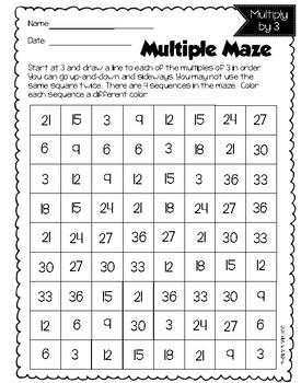 Multiplication Fluency