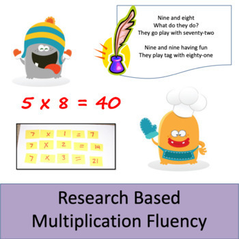 Multiplication Fluency Complete Unit