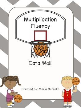 Multiplication Fluency Data Wall