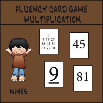 Multiplication Fluency Game - Nines