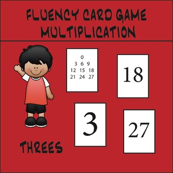 Multiplication Fluency Game - Threes