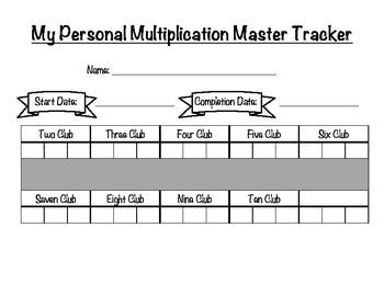 Multiplication Fluency Goal Tracker
