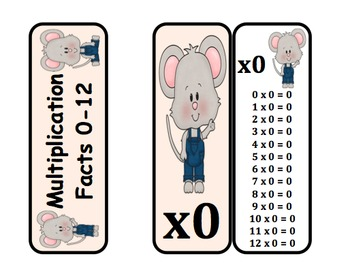 Multiplication Fact Rings (Mouse Themed)