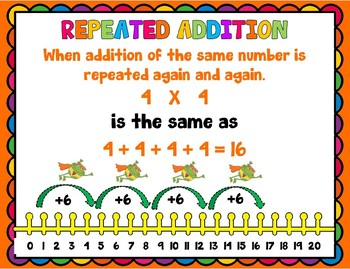 Multiplication Fluency Made Easy!