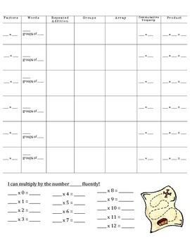 Multiplication Fluency Map