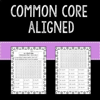 Multiplication Fluency Math Exit Slips 3rd Grade Common Core