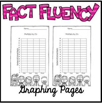 Multiplication Fact Fluency Bundle