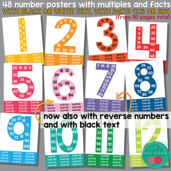 Multiplication Fluency Posters