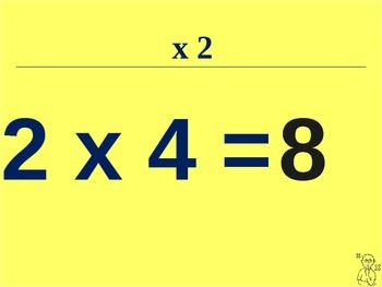 Multiplication Fluency PowerPoint