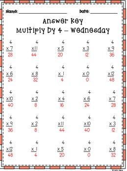 Multiplication Fluency Practice: Multiply by 4