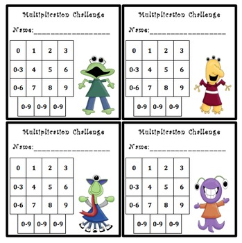 Multiplication Fluency Progress Chart (Monster Themed)