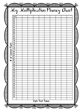 Multiplication Fluency Recording Chart