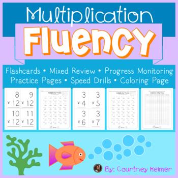 Multiplication Fluency Reinforcement Activities {Flashcards ...