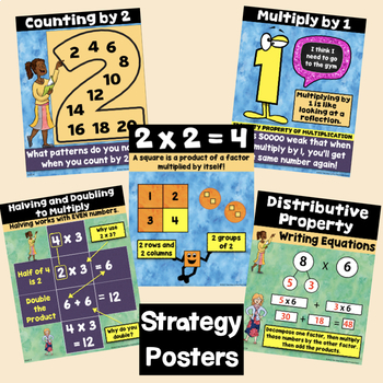 Multiplication Strategies for Fluency with Resources