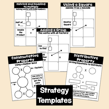 Multiplication Fluency Strategies with Posters, Games and More!