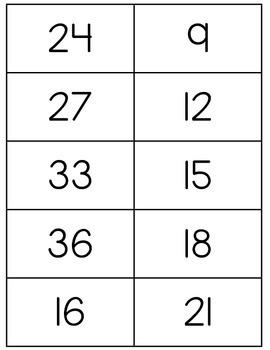 Multiplication Focus Flashcards