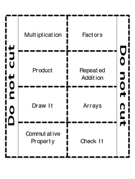 Multiplication Foldable