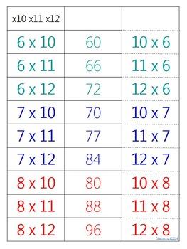 Multiplication Foldables {Math flashcards showing commutative property}