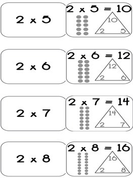 Multiplication Flashcards Times 2