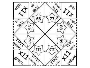 Multiplication Fortune Teller 1, 10, 11, 12